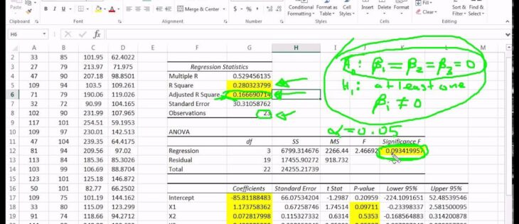how to do multiple regression in excel